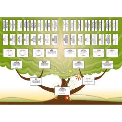 Modèle d'arbre généalogique...